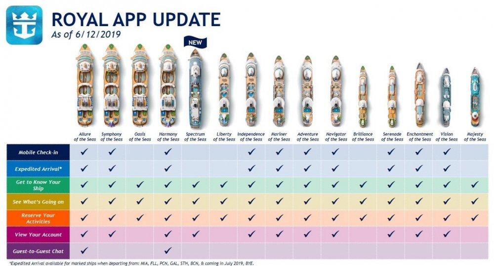 royal app.jpg