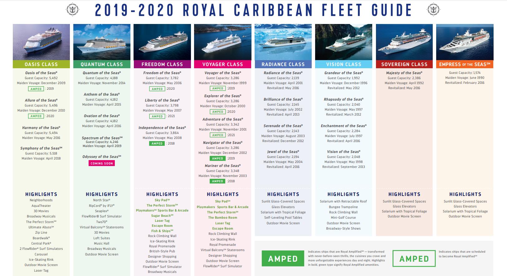 Fleet guide - Royal Caribbean Discussion - Royal Caribbean Blog