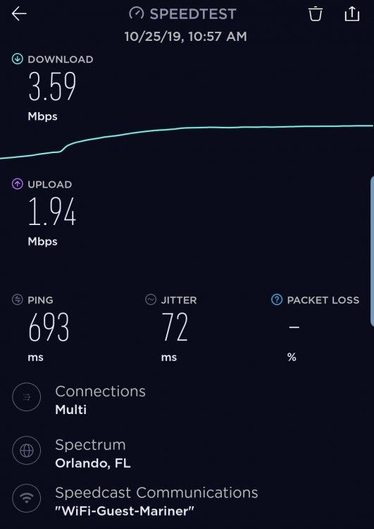 SmartSelect_20191025-105840_Speedtest.thumb.jpg.6a9da3aa0c0efee33d102ecbe03a8696.jpg