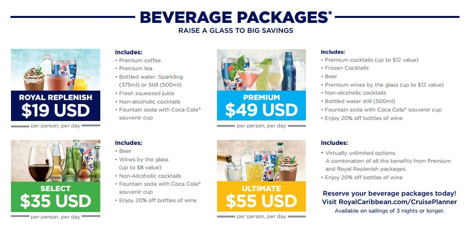 Royal Caribbean Changes Unlimited Alcohol Package Pricing