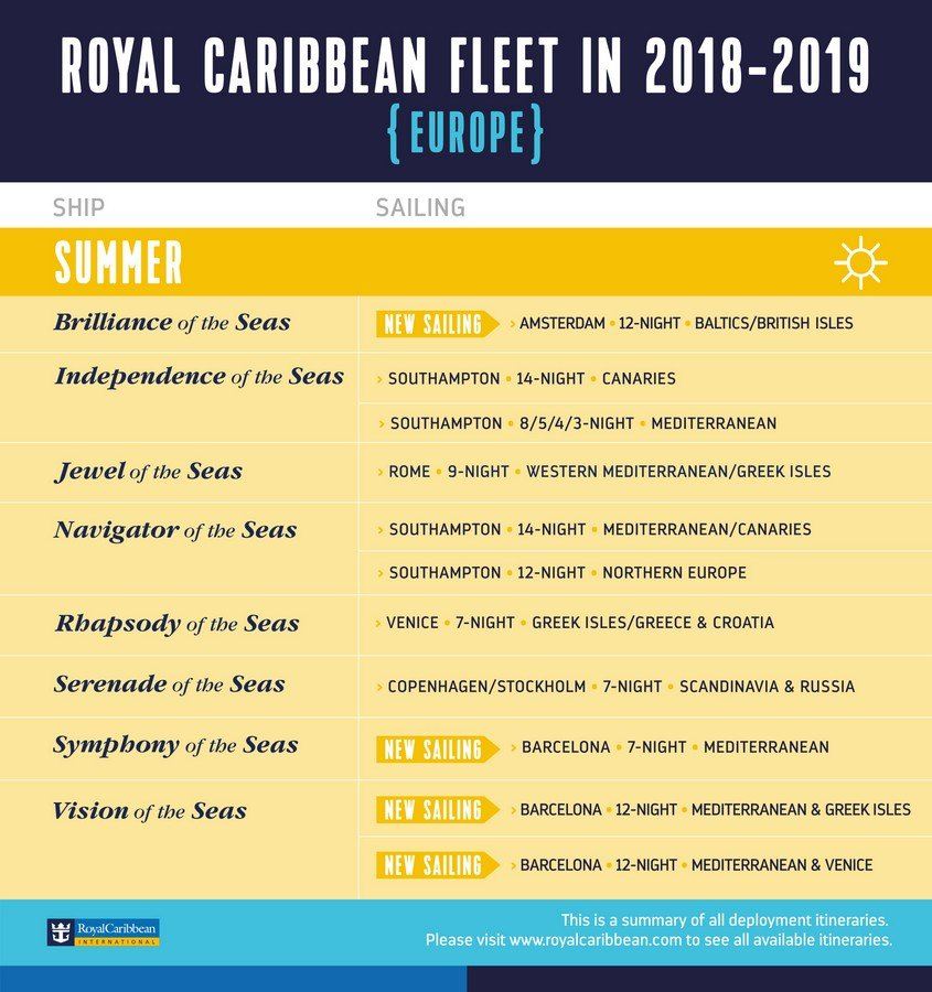 Europe Royal Caribbean Blog