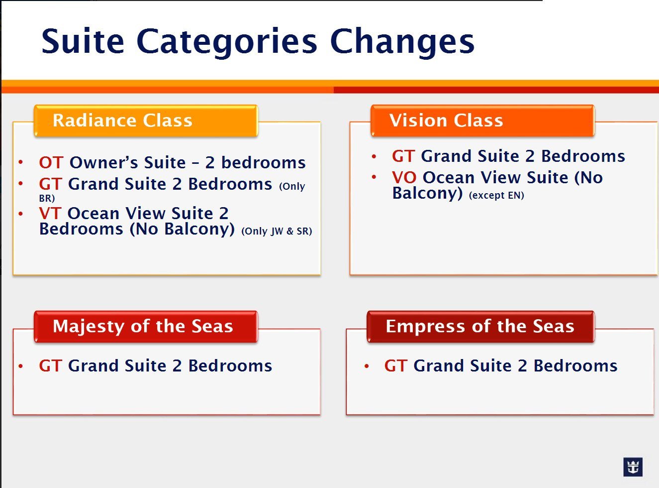 staterooms royal caribbean blog