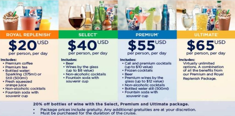Royal Caribbean officially launches new unlimited alcohol packages ...