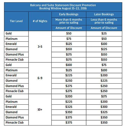 Discount coupons cheap caribbean